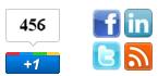 social media goes 3d